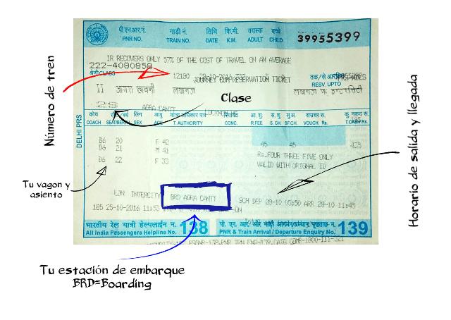los trenes en india